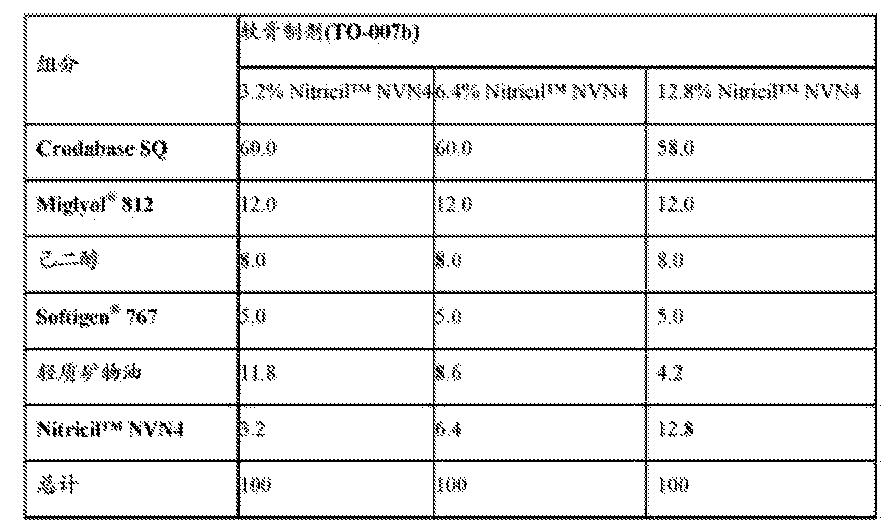 Figure CN105813617AD00331