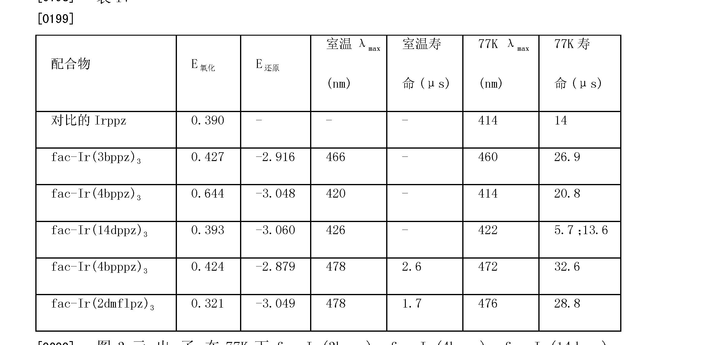 Figure CN101429219BD00311