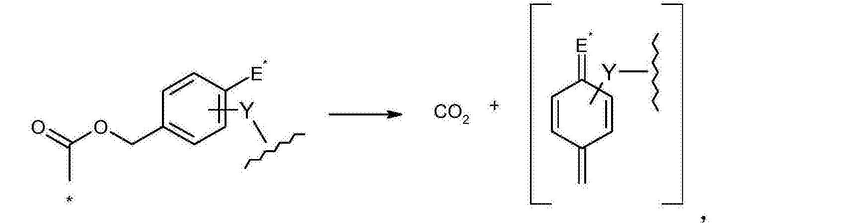 Figure CN105050661BD00371