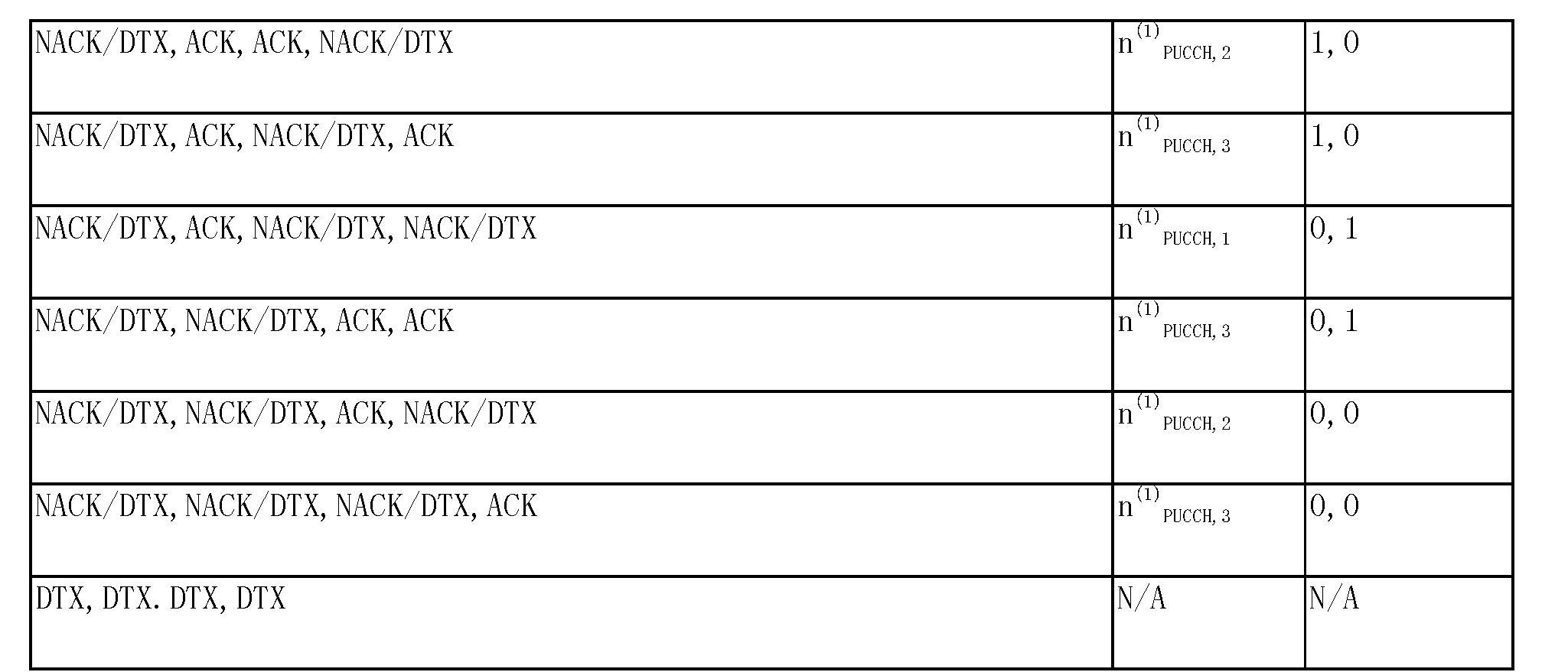 Figure CN103229447BD00131