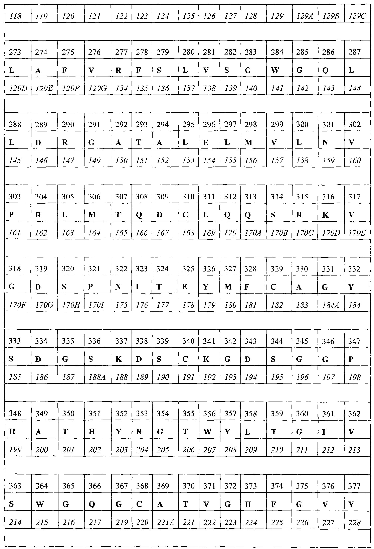 Figure CN101743309BD00301