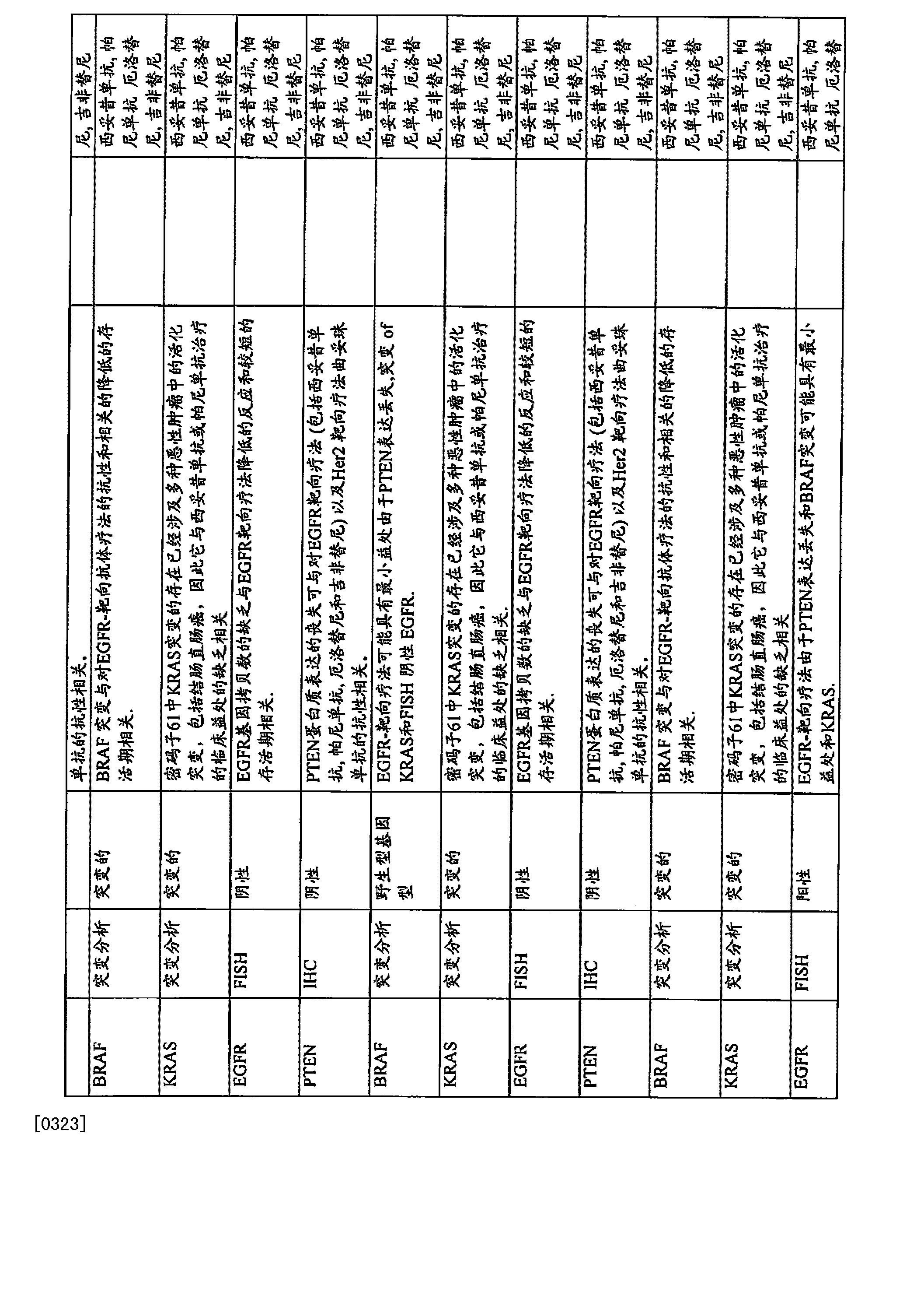 Figure CN104878086AD00701