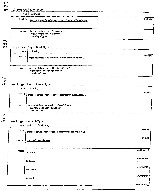 Figure US20020165717A1-20021107-P00075