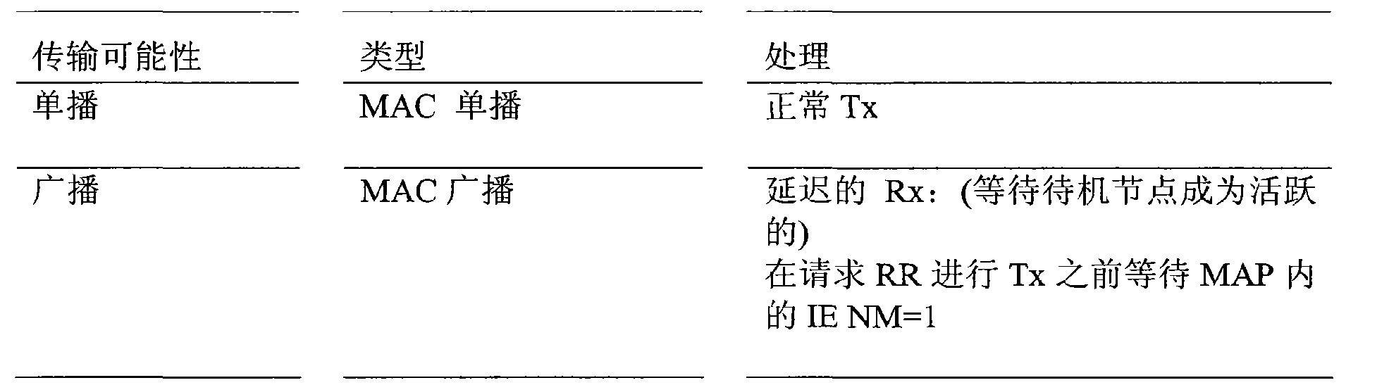 Figure CN102098193BD00161