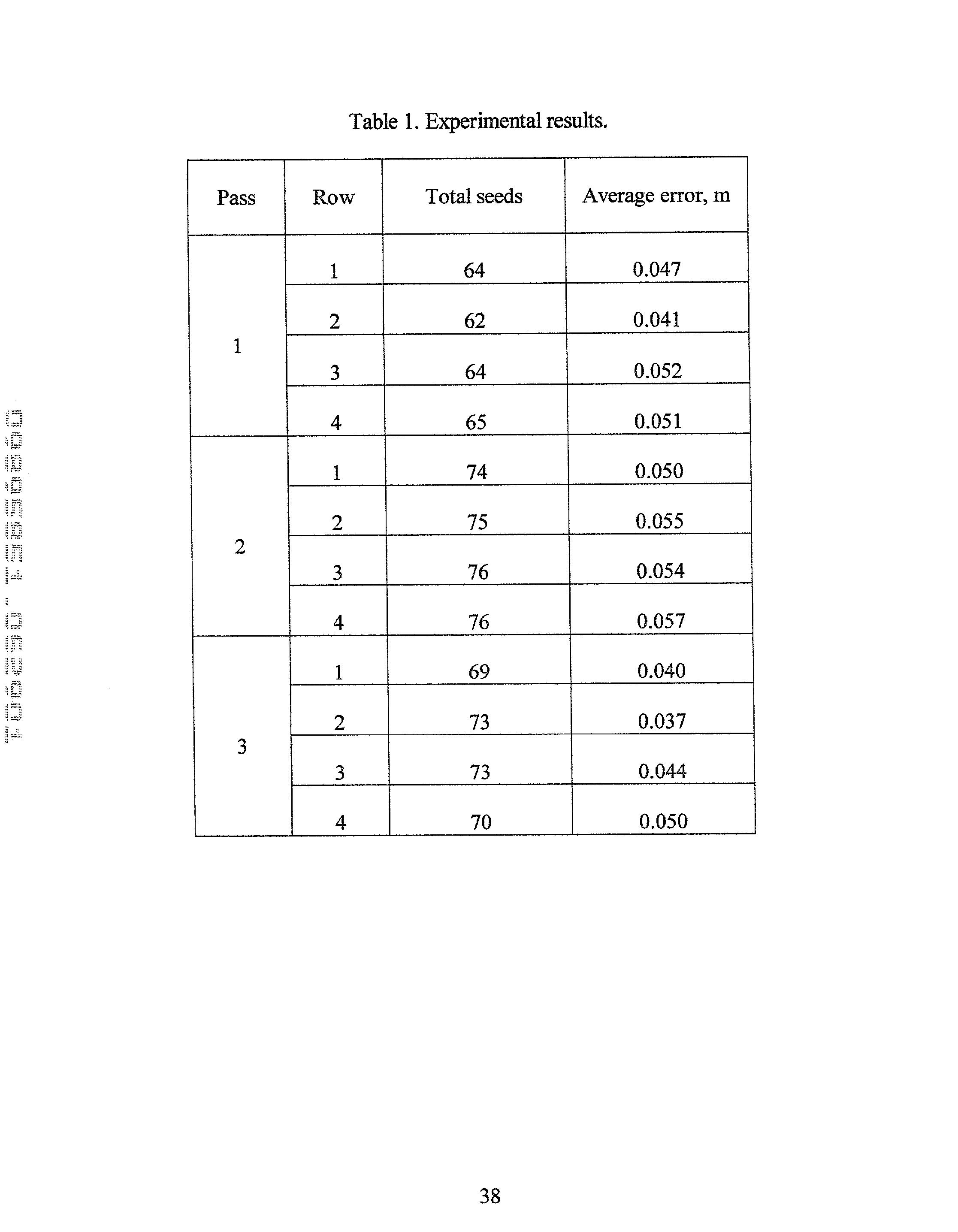 Figure US20030028321A1-20030206-P00009