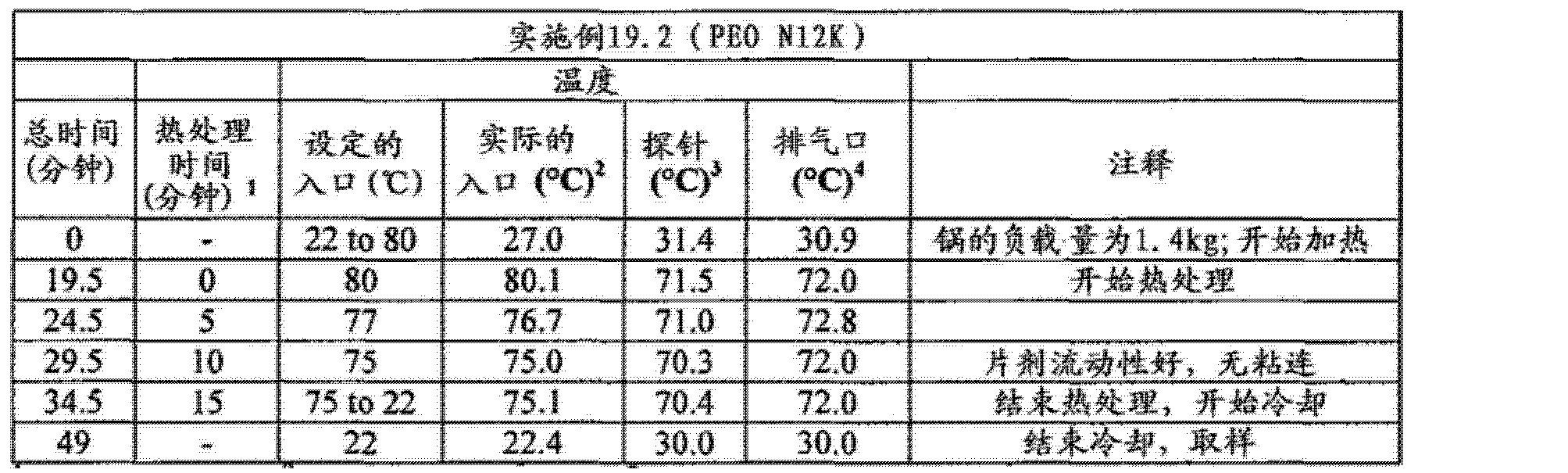 Figure CN102688241AD01272