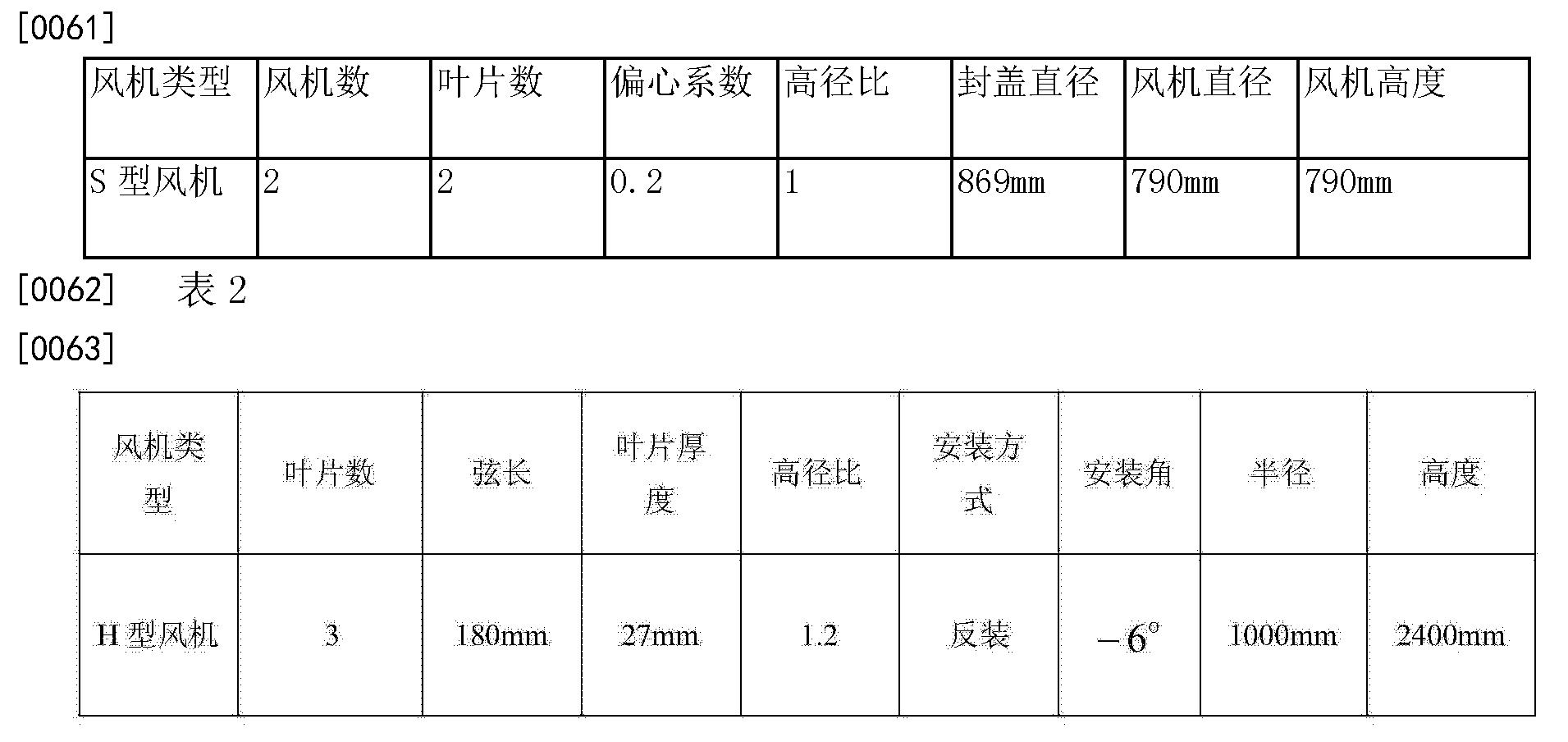 Figure CN104847589AD00071