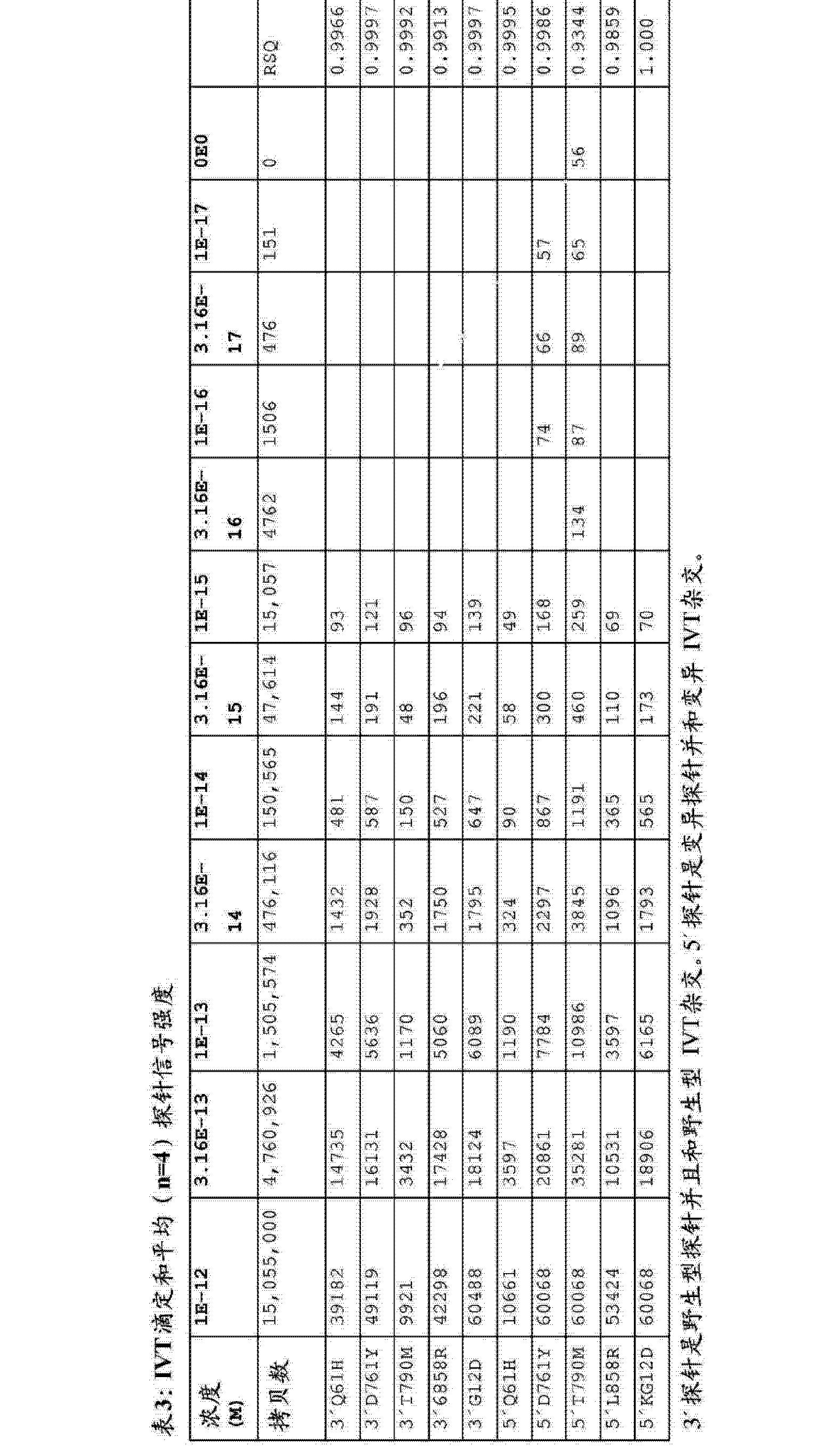 Figure CN104603290AD00351