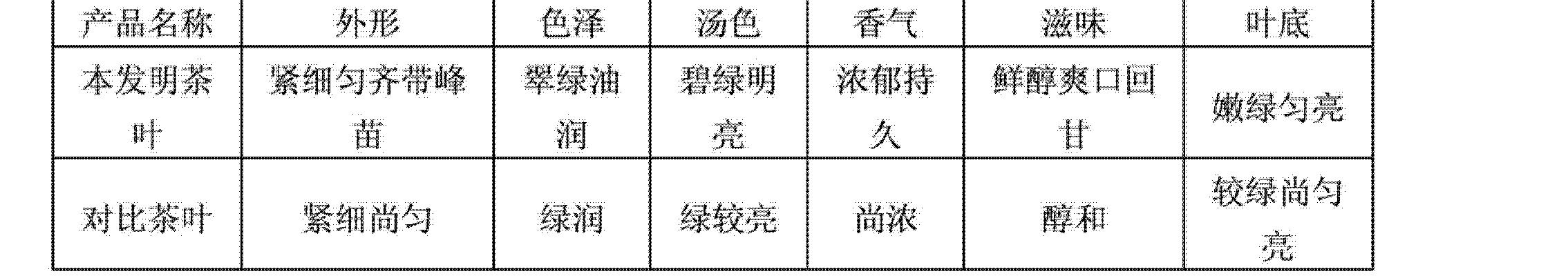 Figure CN103222513BD00091