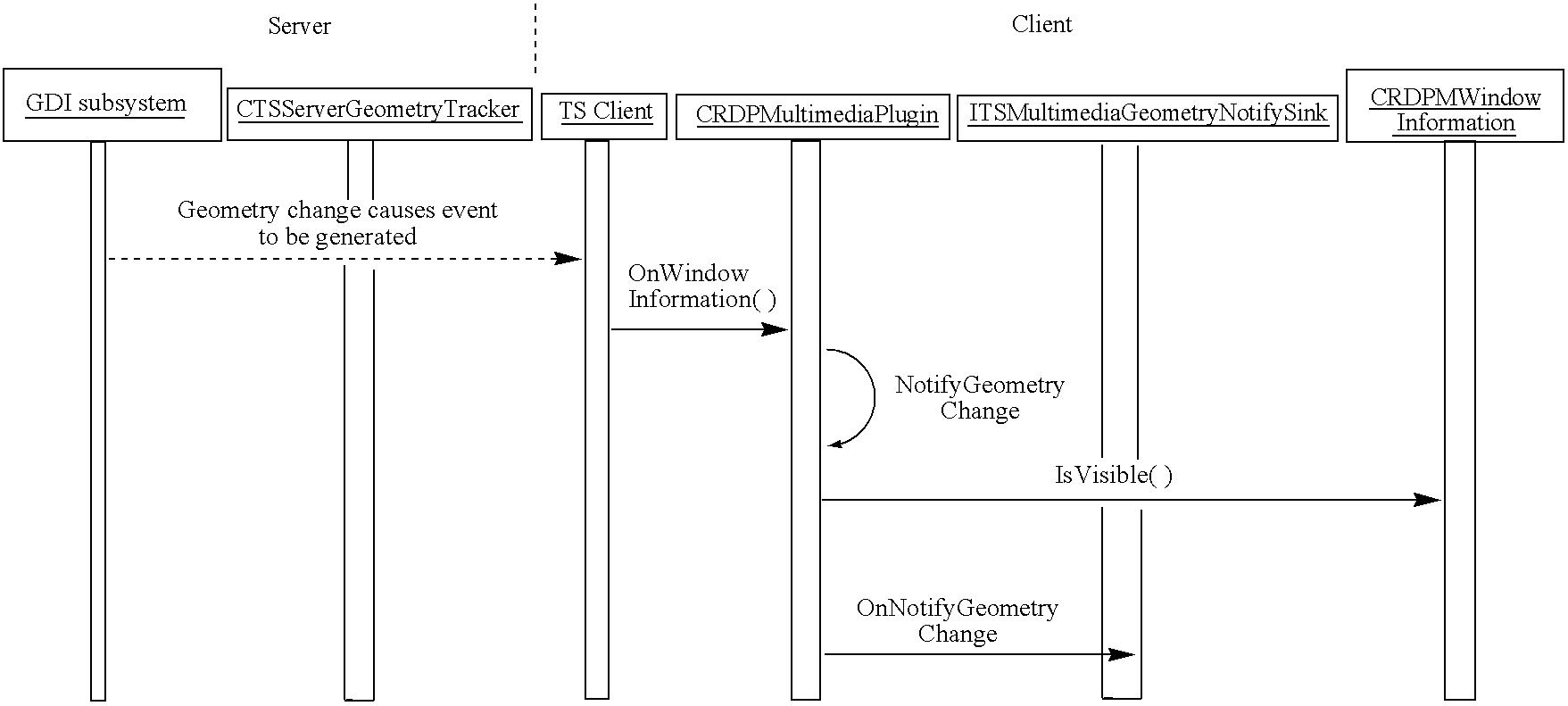 Figure US20060069797A1-20060330-C00011