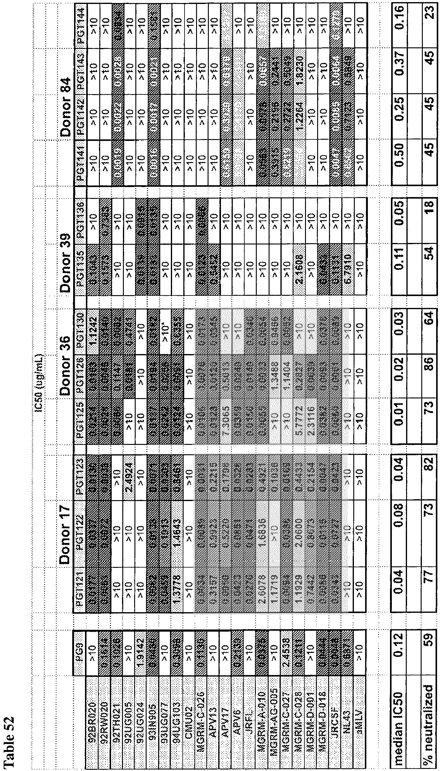 Figure imgb0523
