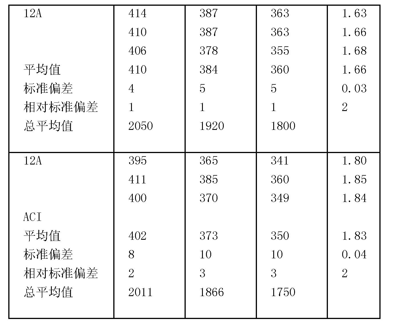 Figure CN1805731BD00721