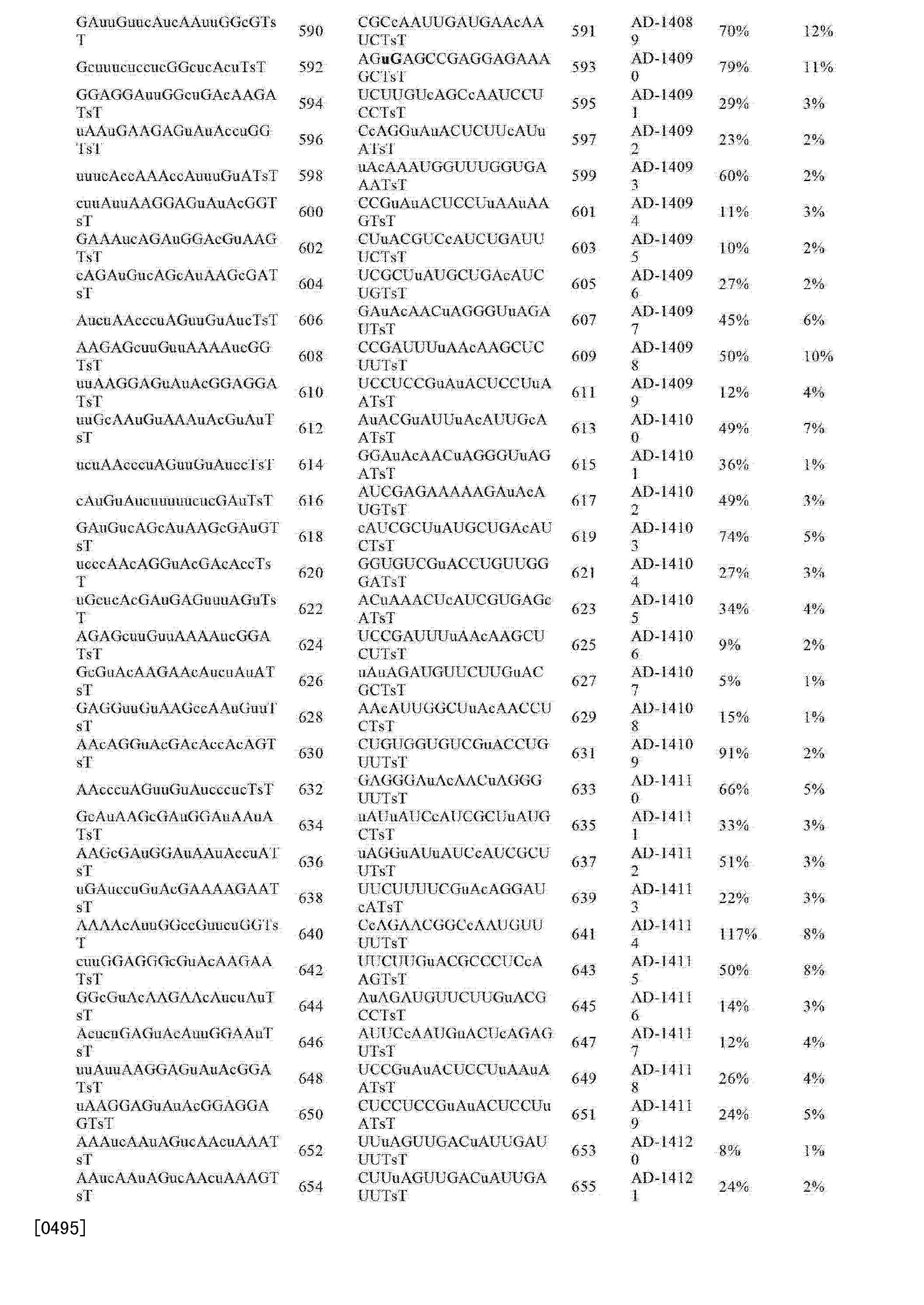 Figure CN104922699AD00911