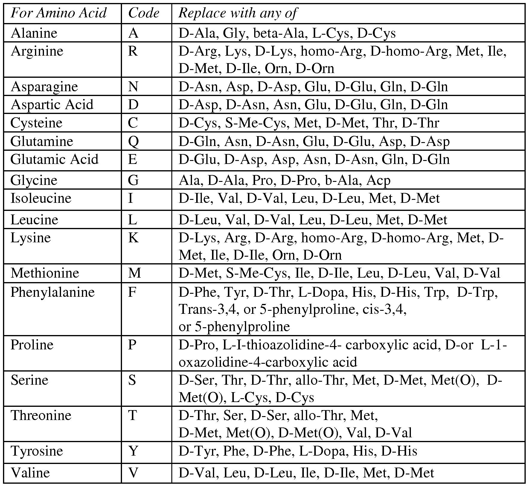 WO2014164777A1 - Alpha-amylase combinatorial variants