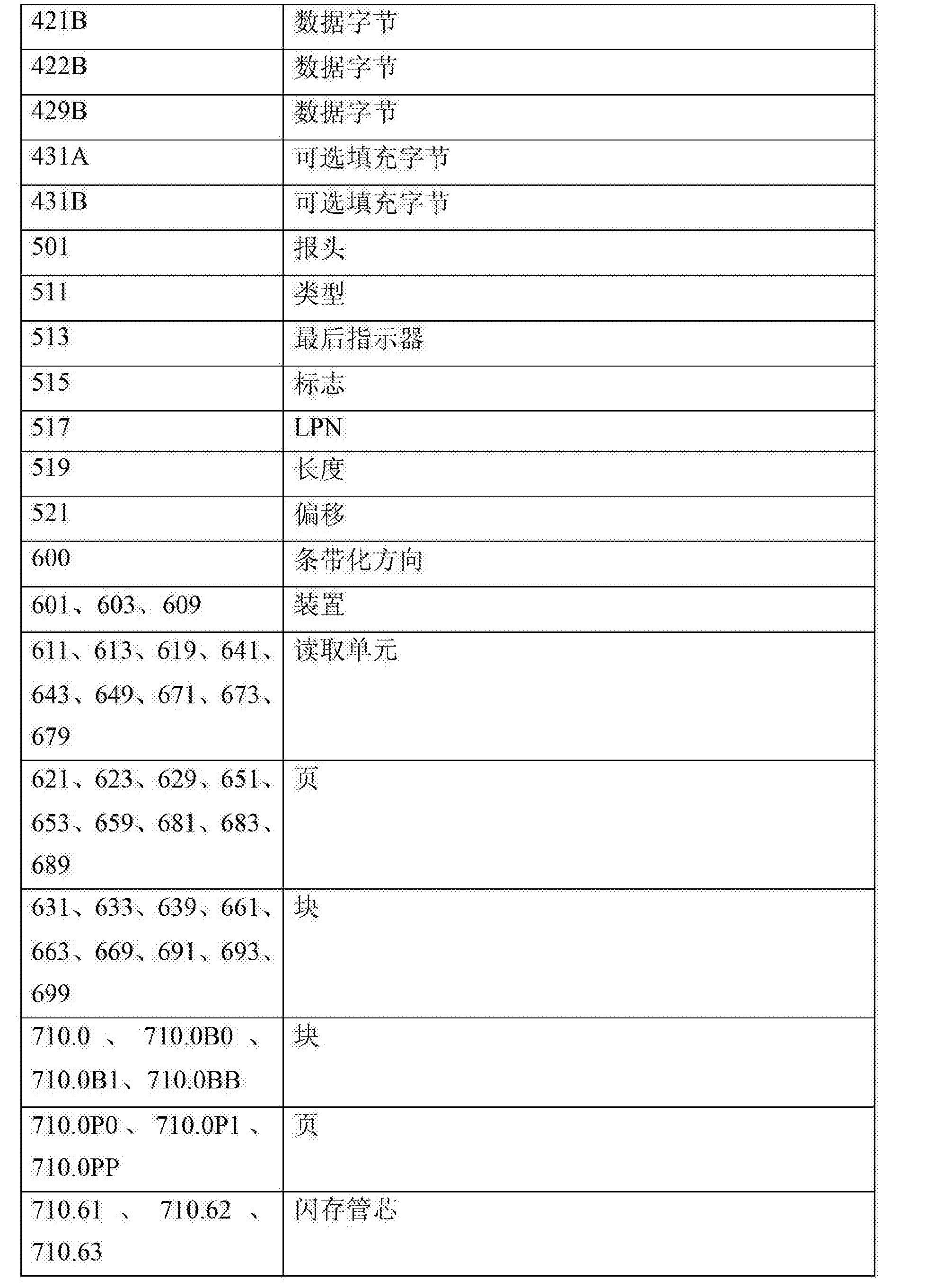 Figure CN103348330BD00091