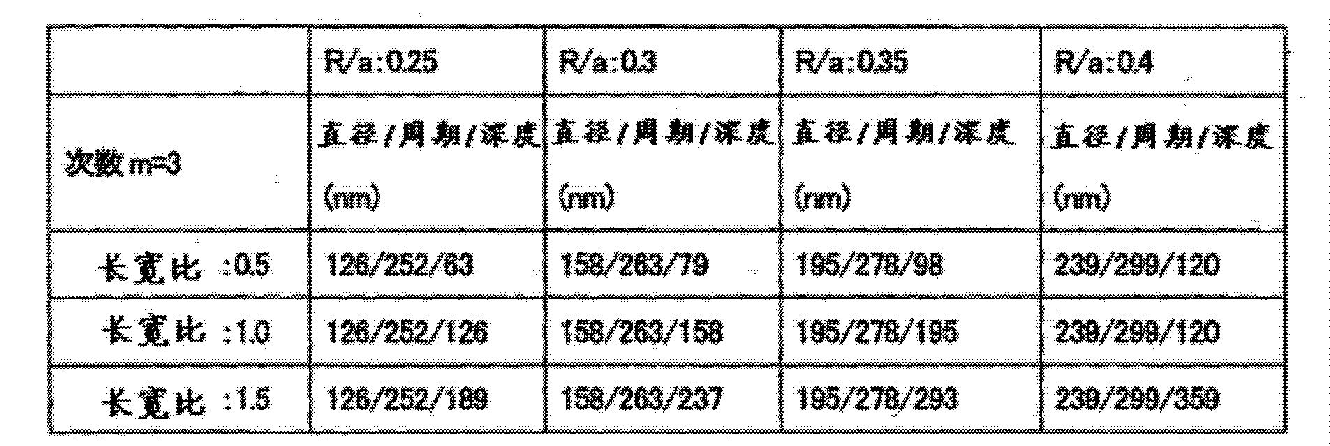 Figure CN103650176AD00161