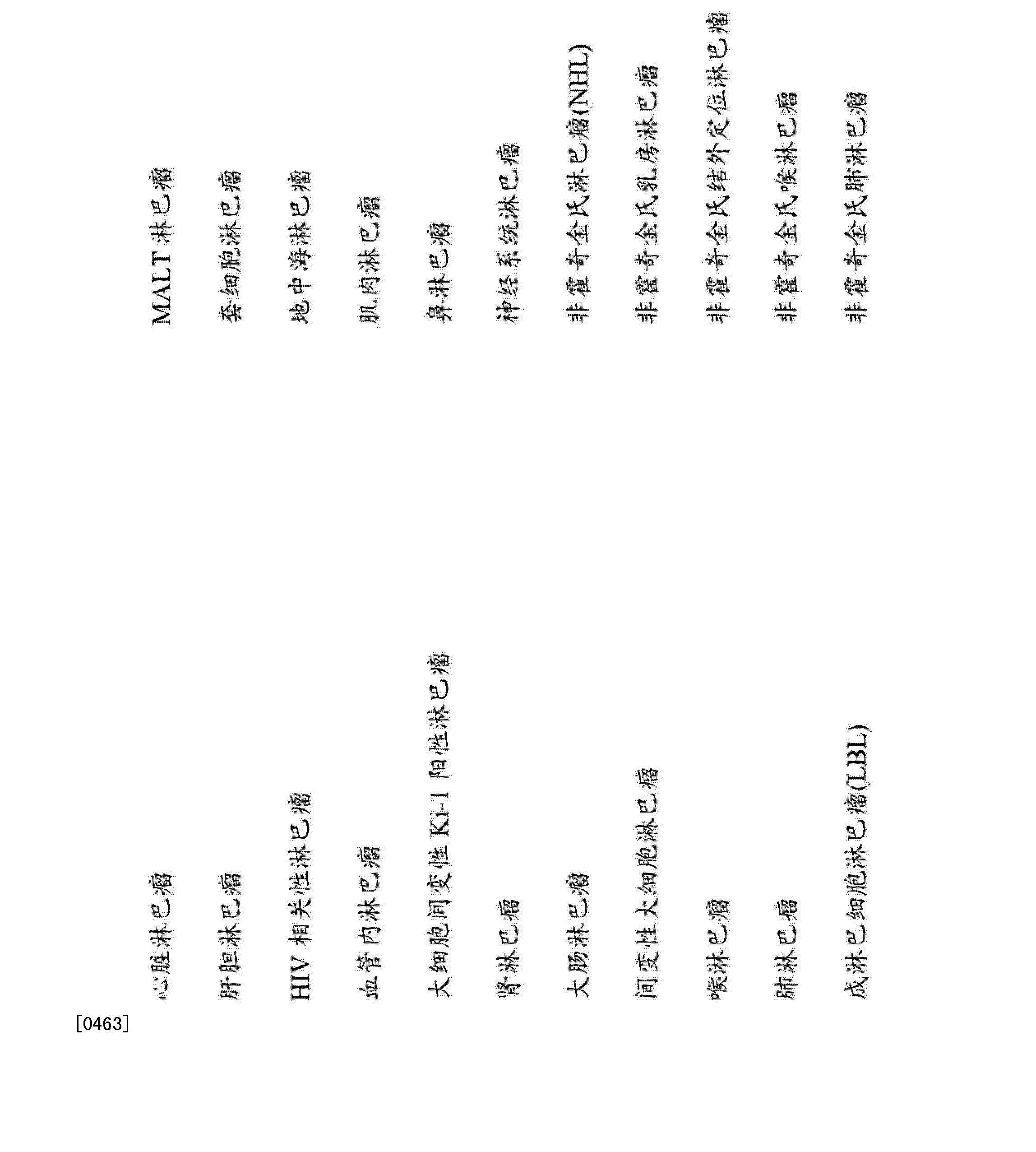 Figure CN103857387AD00761