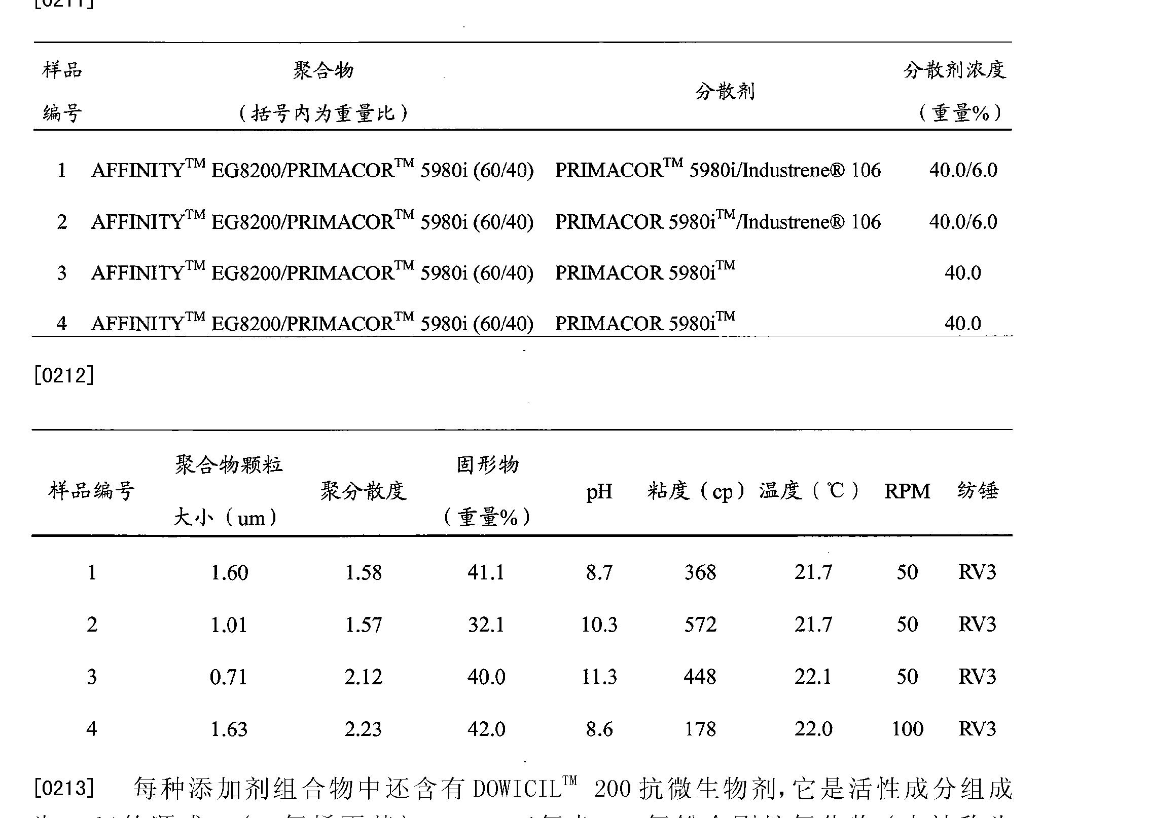 Figure CN101568688BD00271