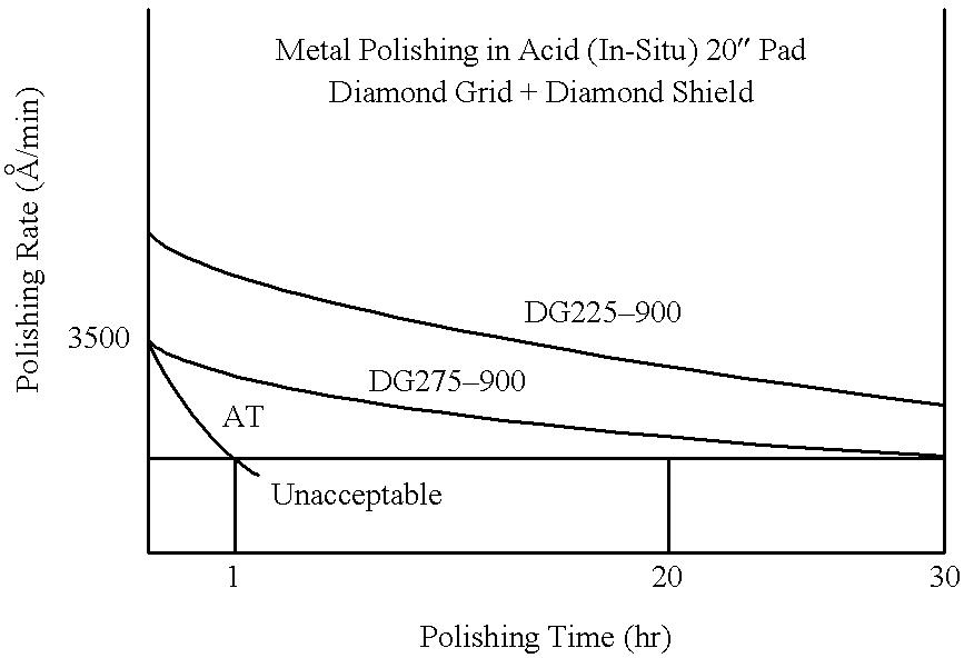 Figure US06368198-20020409-C00002