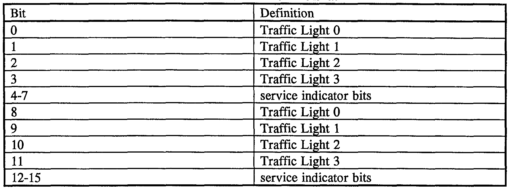 WO1998040972A2 - Code division multiple access communication system