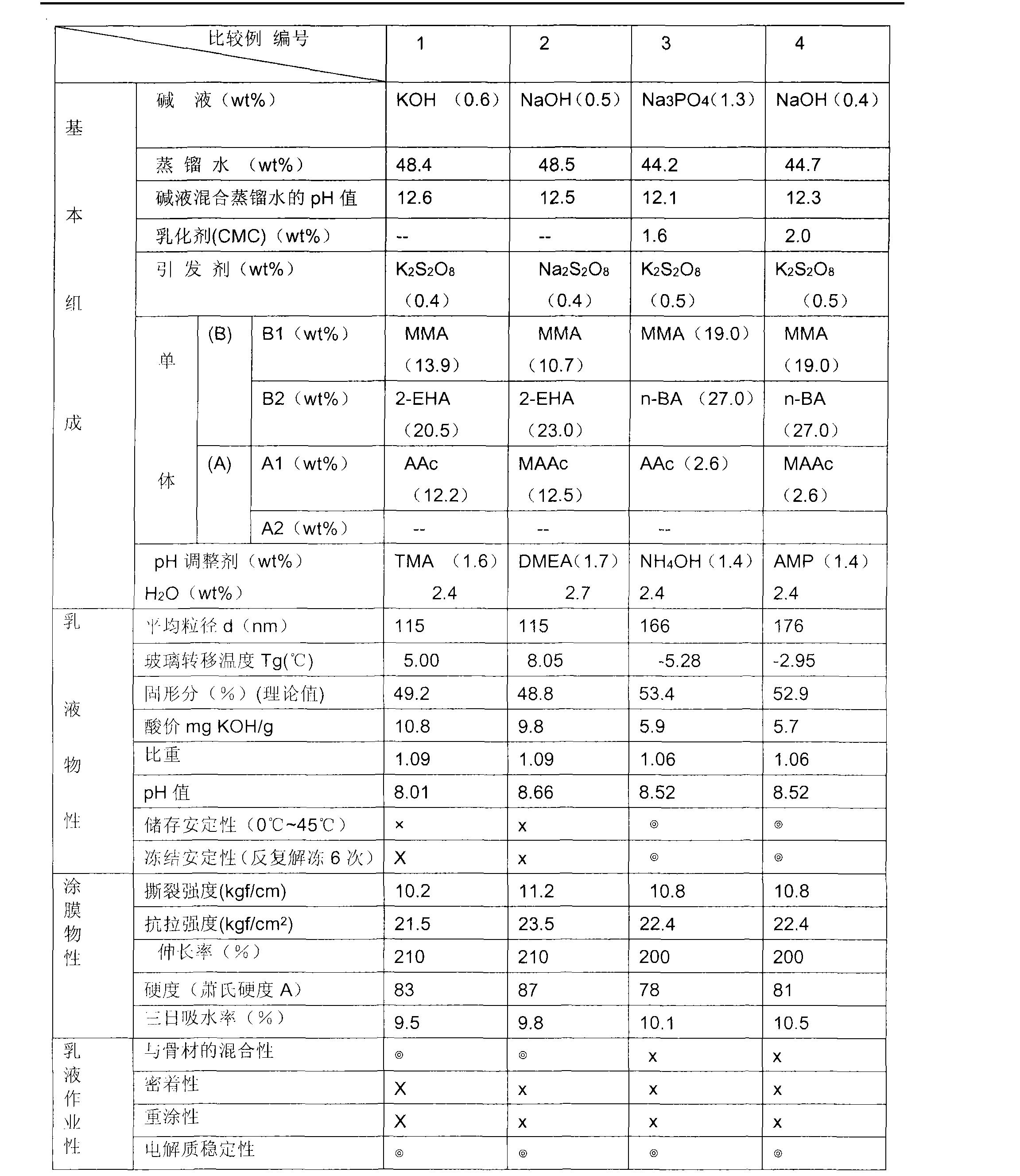 Figure CN102464754AD00121