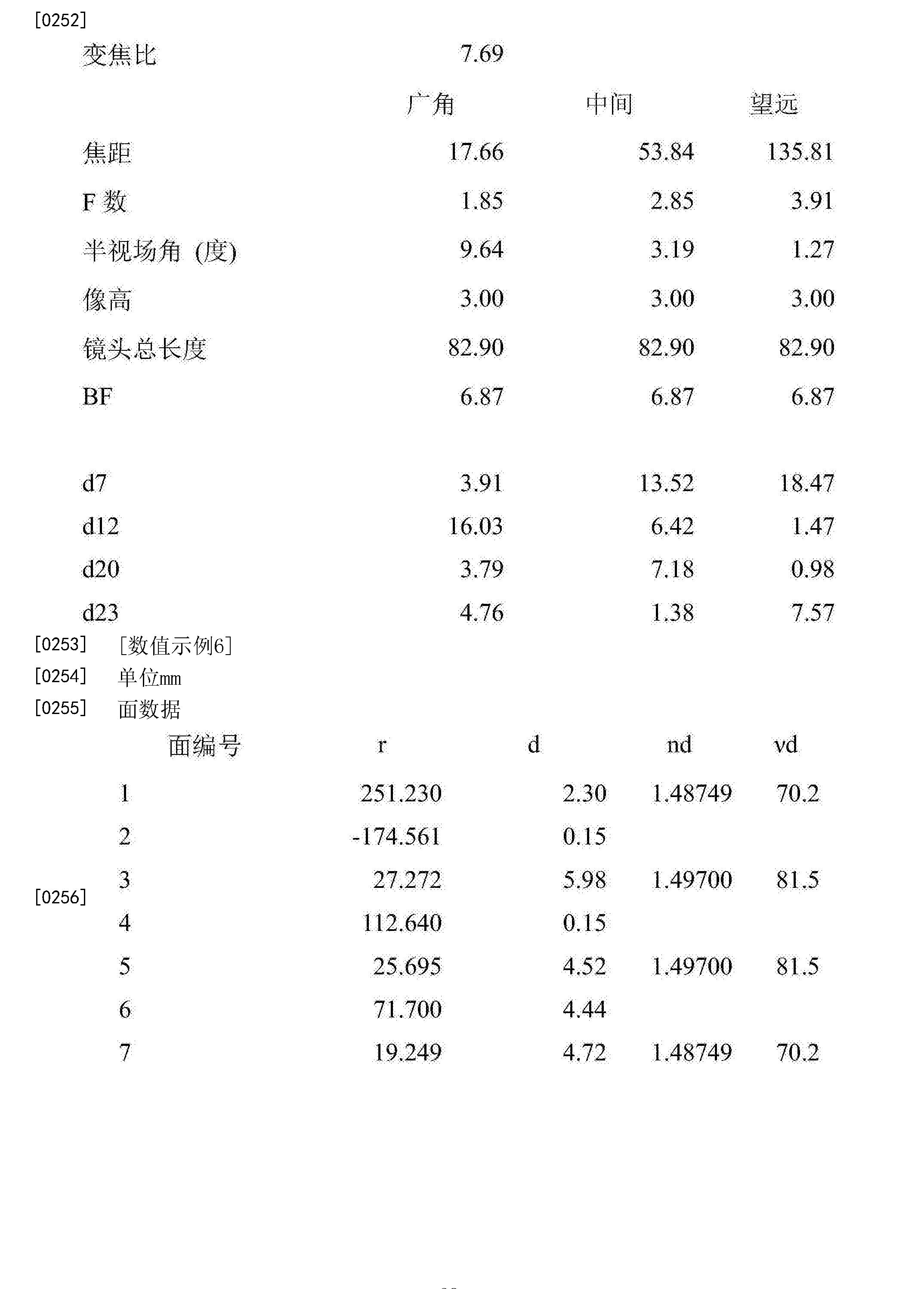 Figure CN105739071BD00281