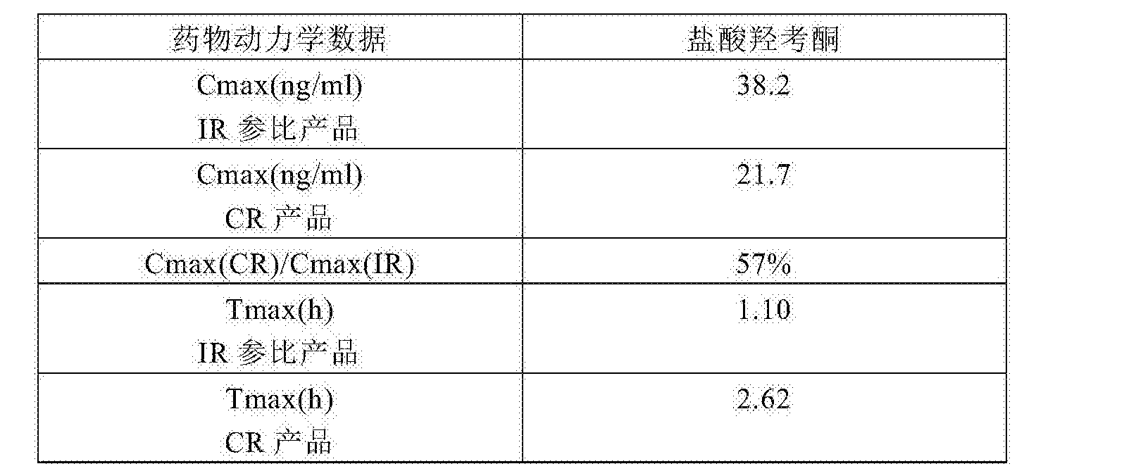 Figure CN107213128AD00222