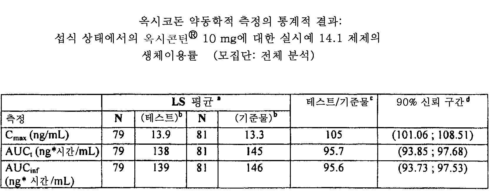 Figure 112011082183604-pat00145