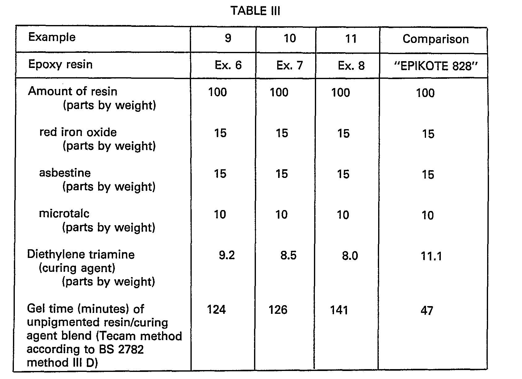 EP0082572B1 - Polyglycidyl ethers, their preparation and