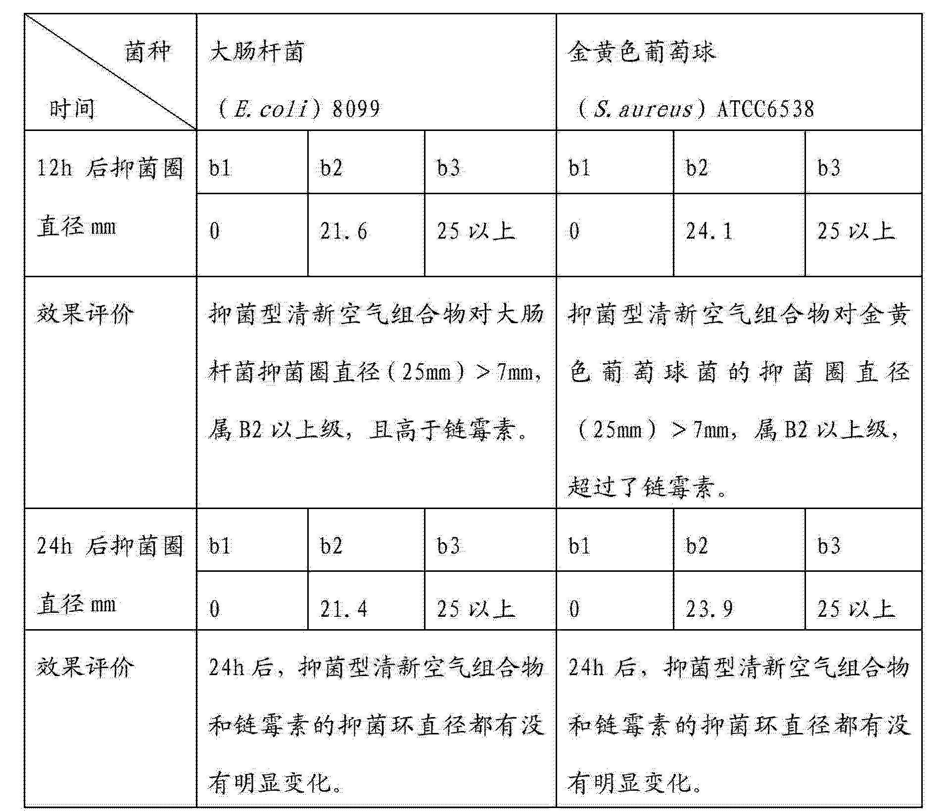 Figure CN103341196AD00081