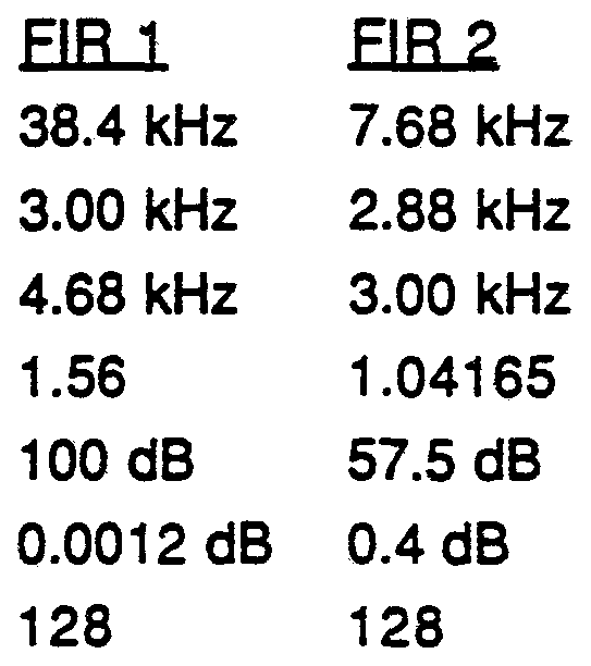 WO1992011720A1 - Multi-modulation scheme compatible radio