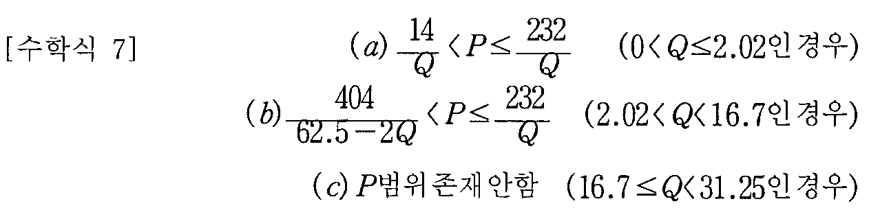 Figure 112010085833552-pat00009