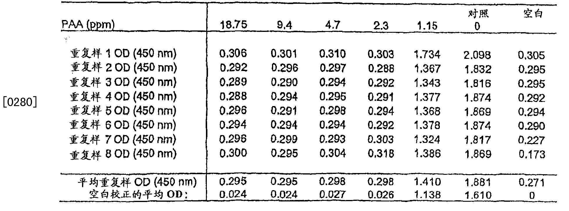 Figure CN101166828BD00442