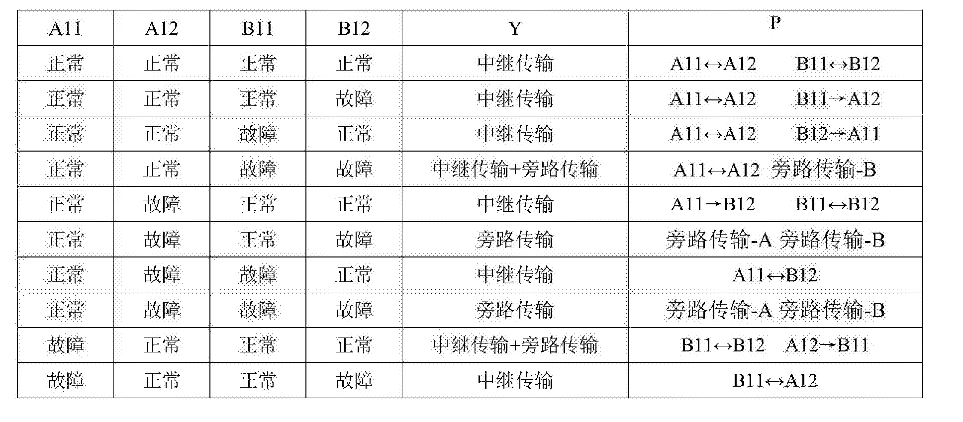 Figure CN106375073AD00081