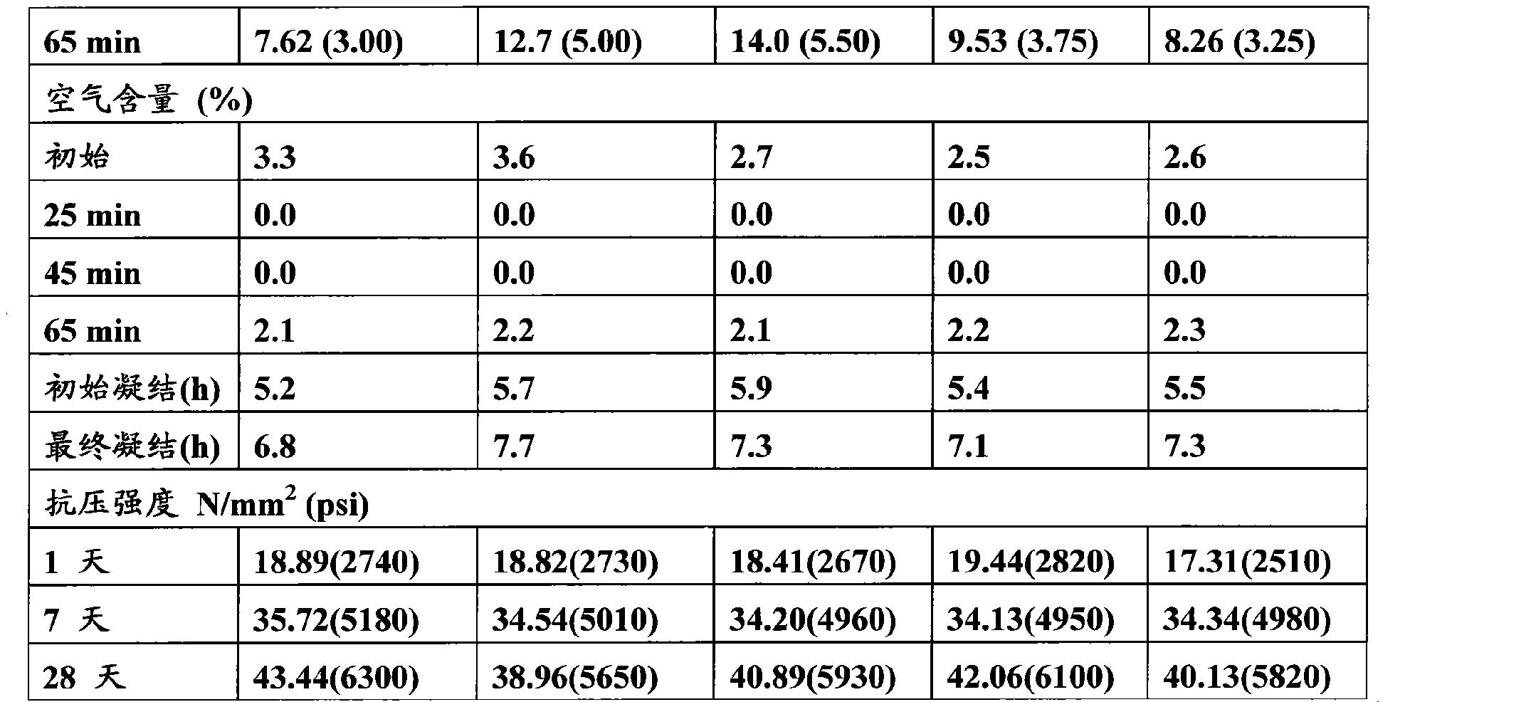 Figure CN102149737AD00192