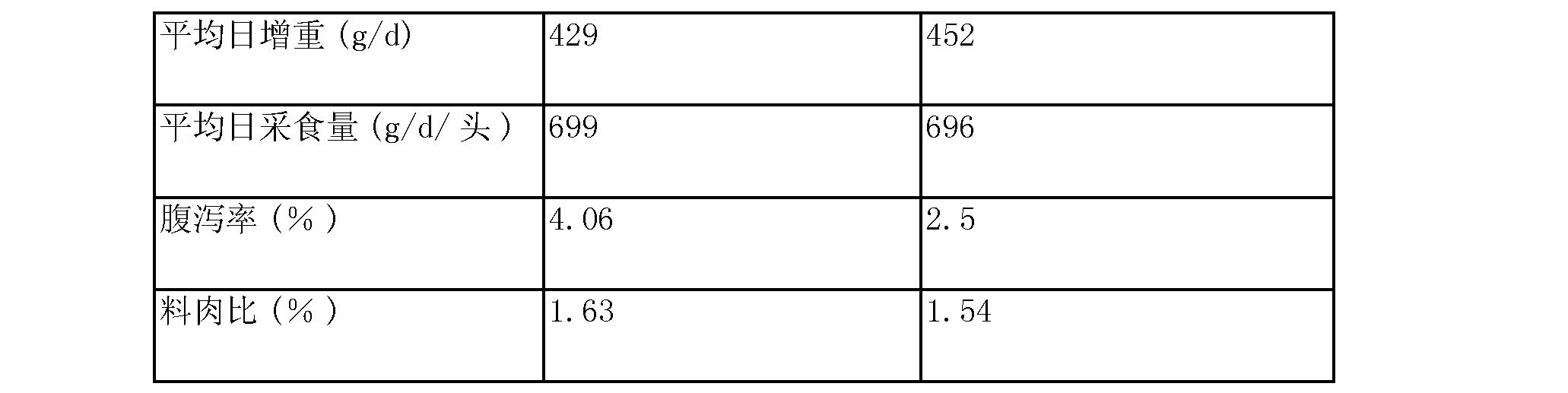 Figure CN103891674AD00131