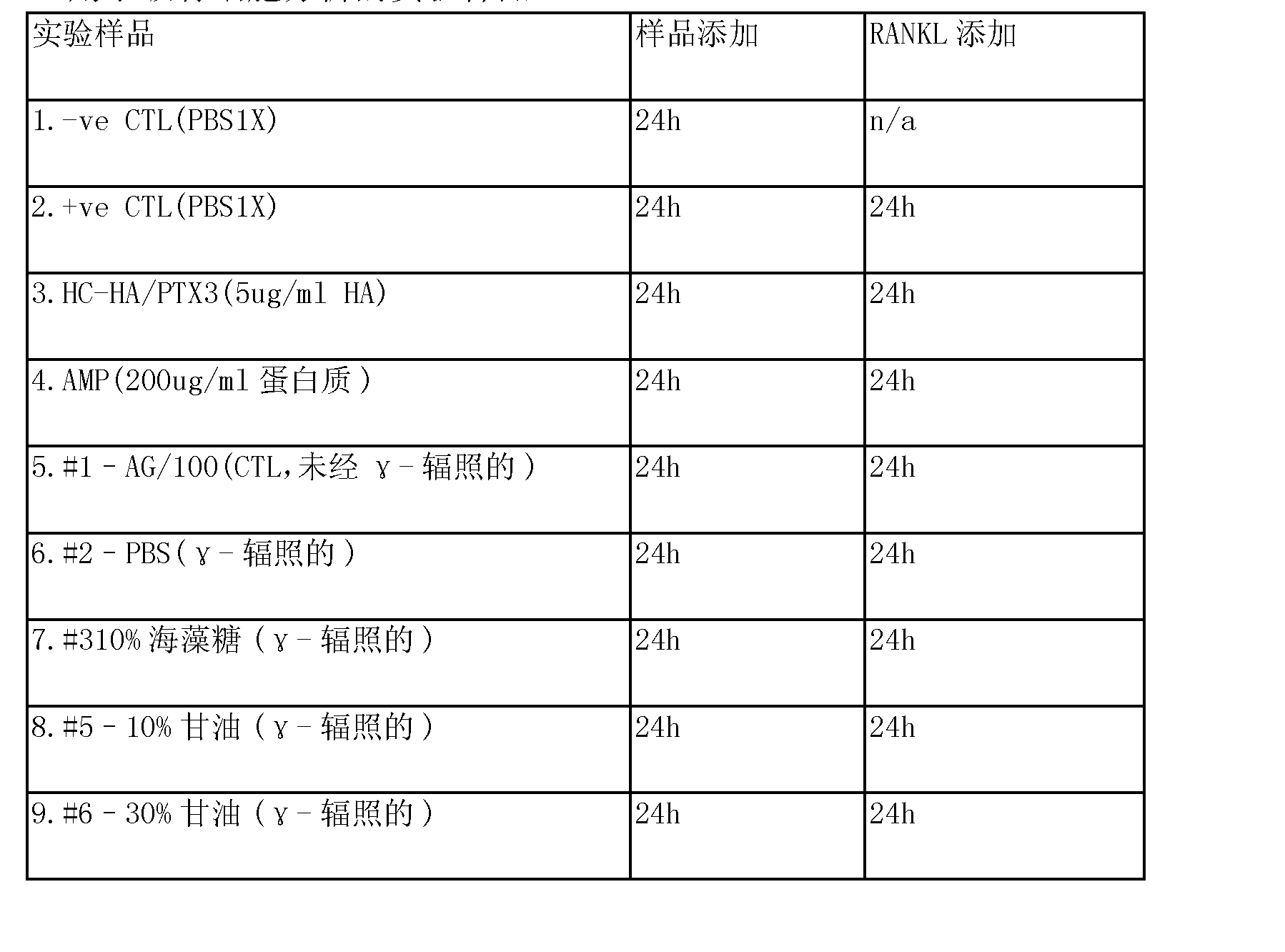 Figure CN103874762AD00731
