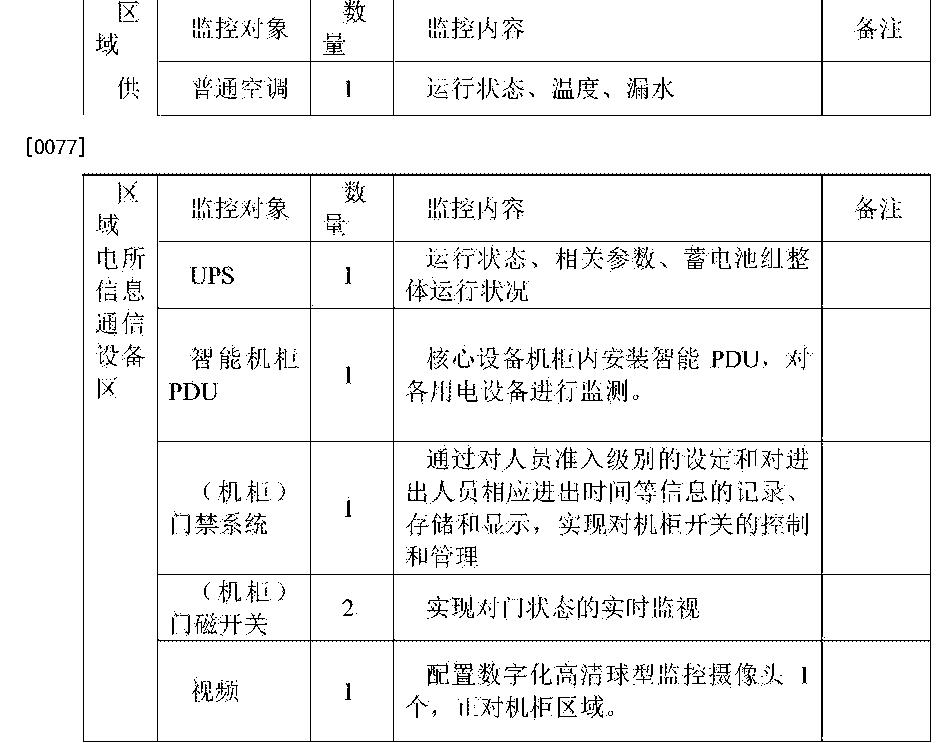 Figure CN204925783UD00111