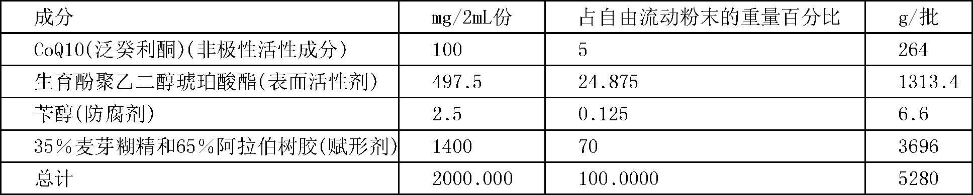 Figure CN102036661BD00952