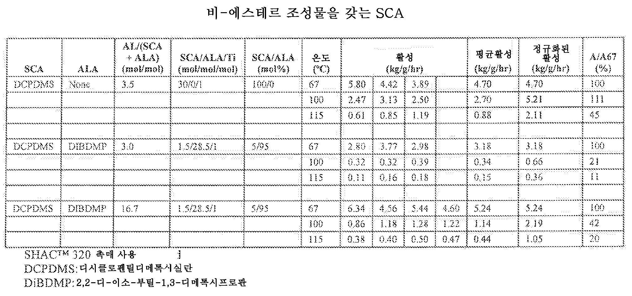 Figure 112010018268077-pct00018
