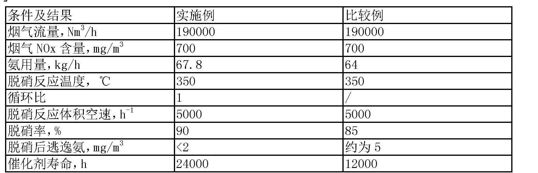 Figure CN103104927BD00061