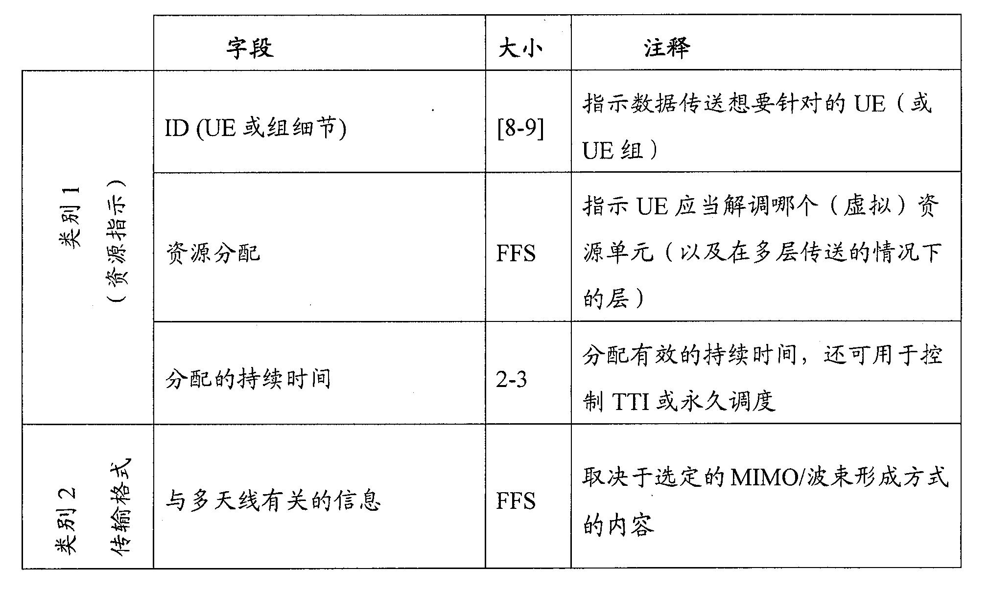 Figure CN102113258BD00051