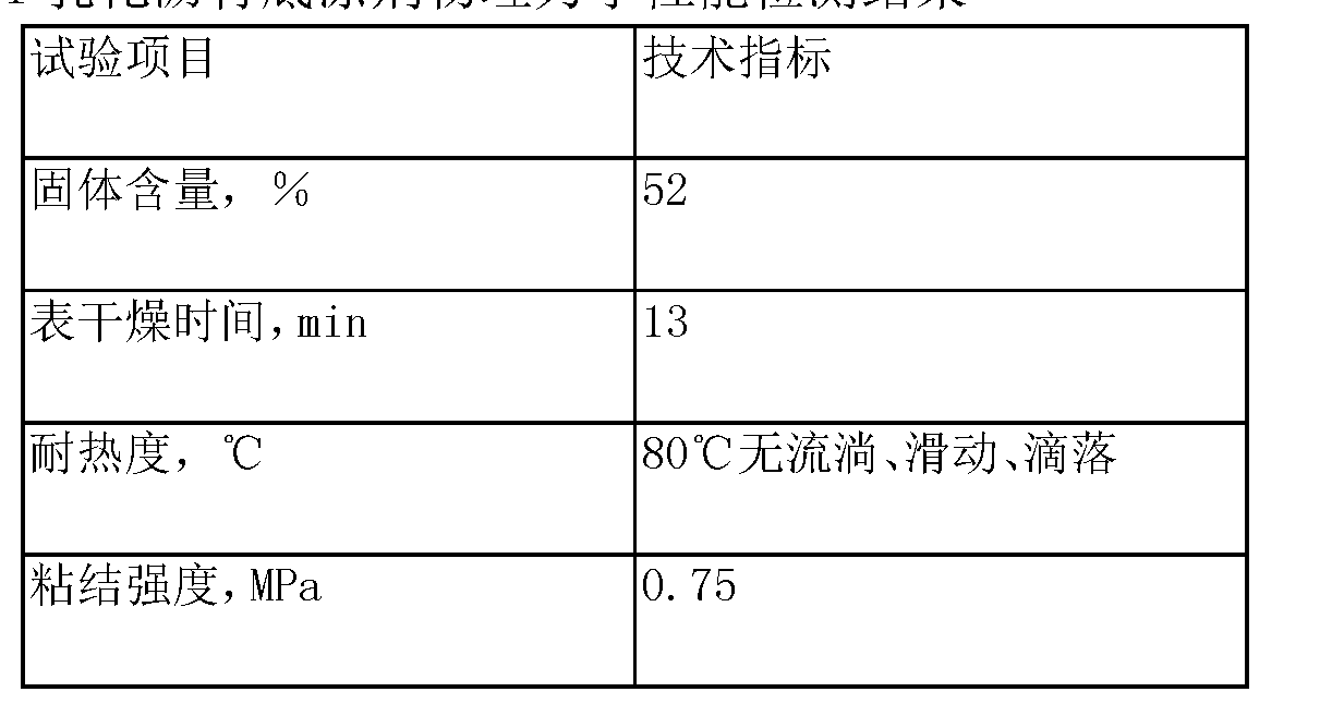 Figure CN104479479AD00051