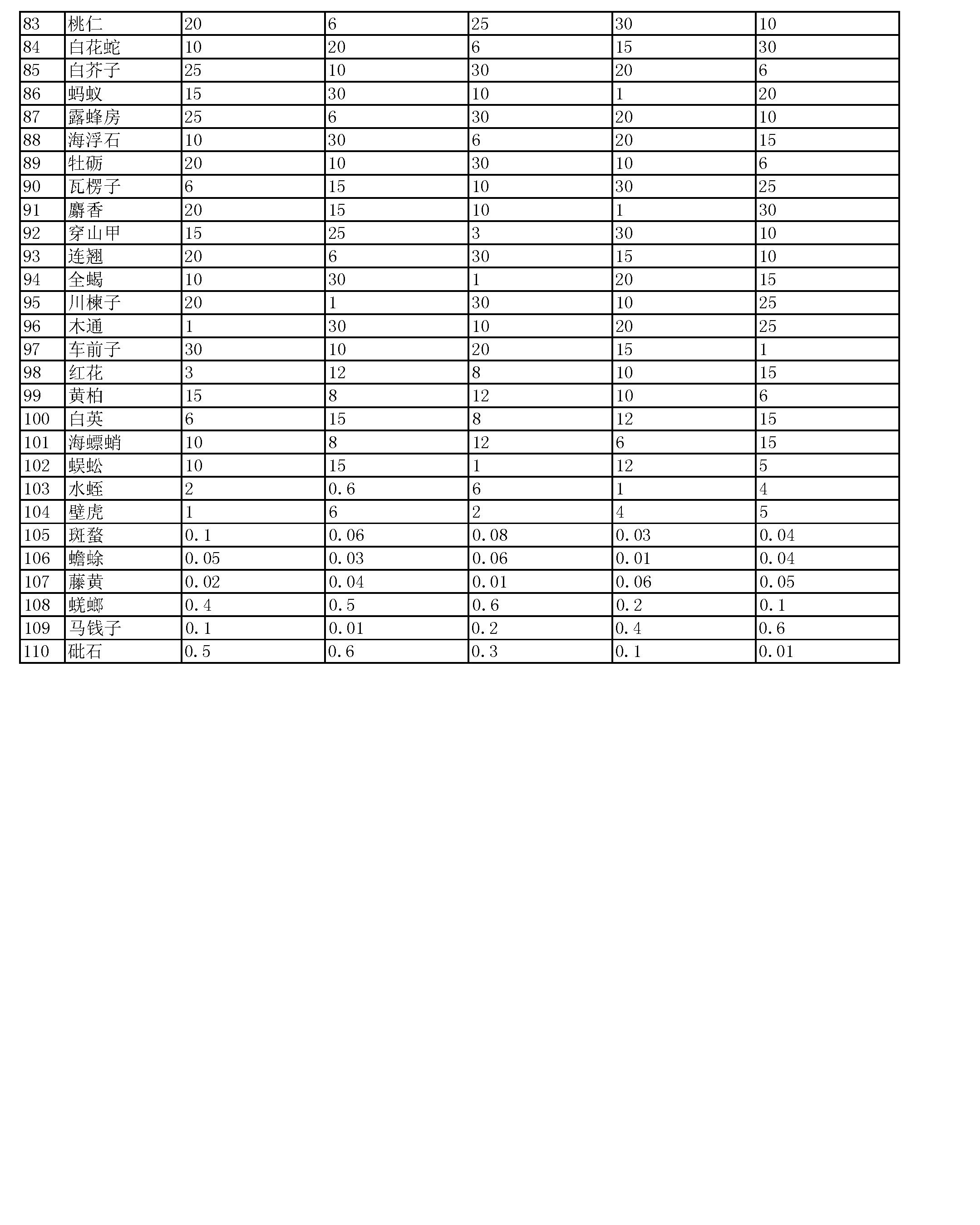 Figure CN102772745BD00091