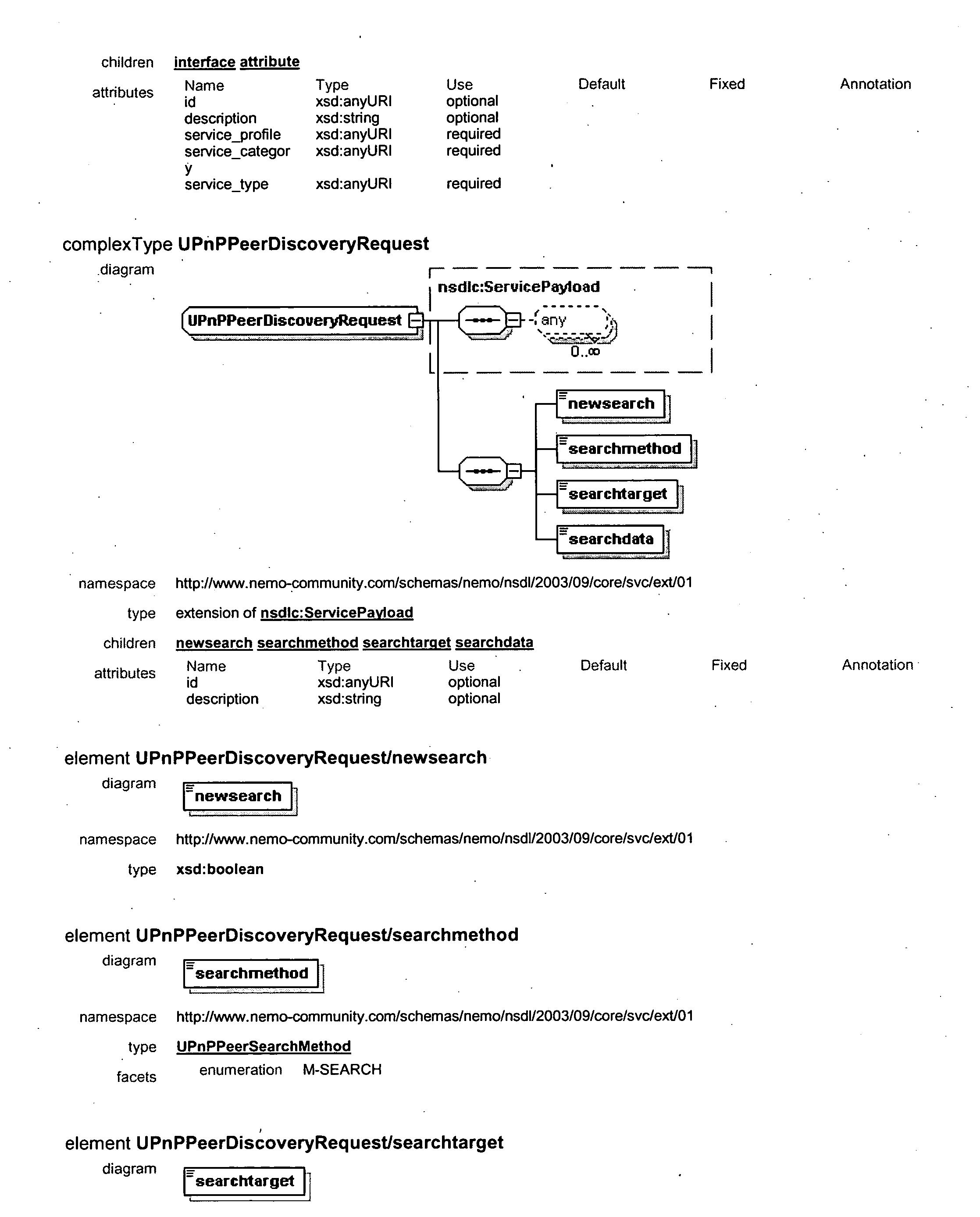 Figure US20050027871A1-20050203-P00028