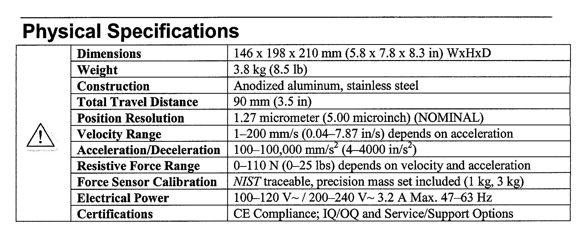 Figure US20030018416A1-20030123-P00032