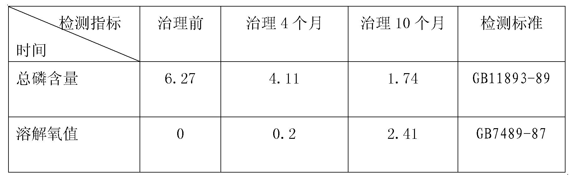 Figure CN102050523BD00122