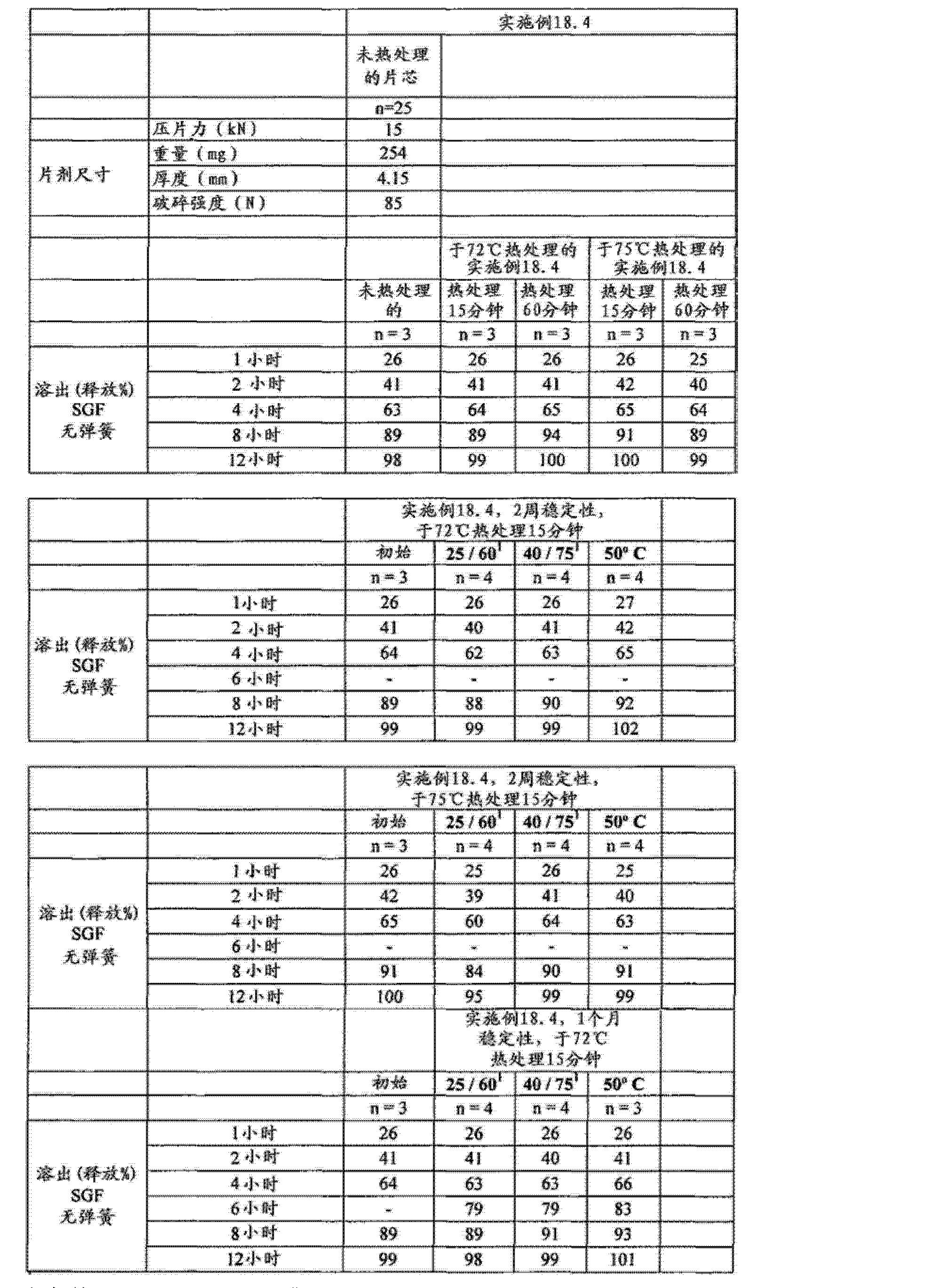 Figure CN102688241AD01241