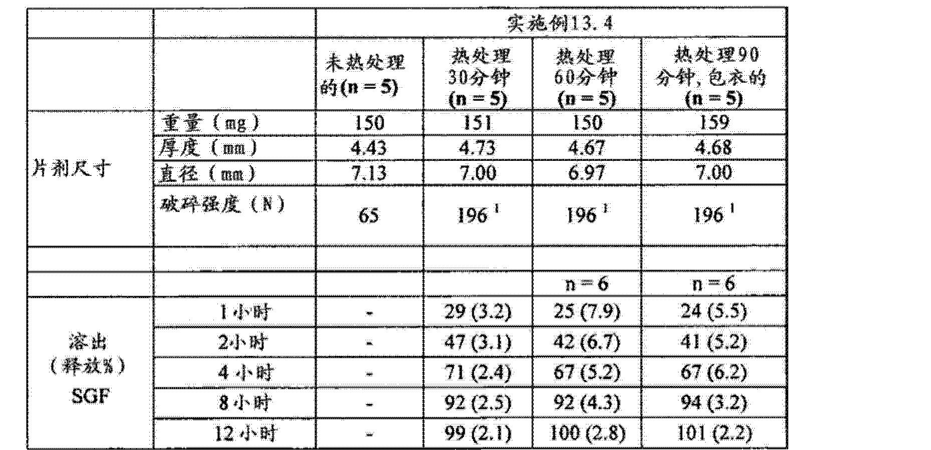 Figure CN102688241AD00861