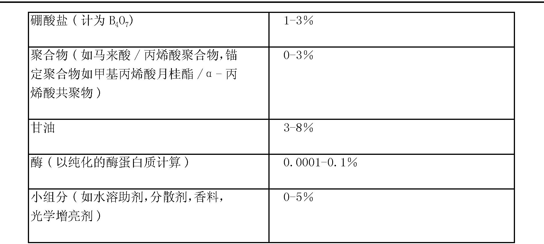 Figure CN102146362AD00421